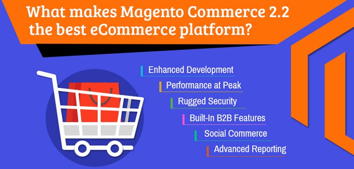Top trends in Magento Commerce for 2018 | Commerce Bees